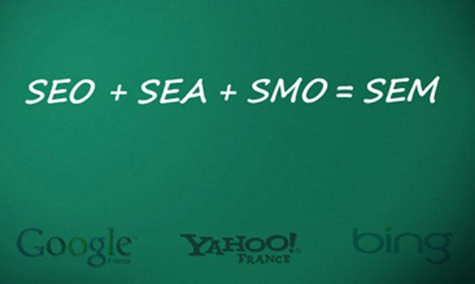SEO + SEA + SMO = SEM